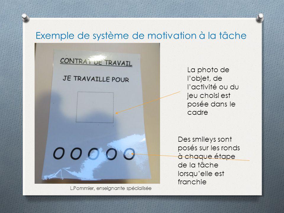 Exemple de système de motivation à la tâche La photo de lobjet, de lactivité ou du jeu choisi est posée dans le cadre Des smileys sont posés sur les ronds à chaque étape de la tâche lorsquelle est franchie L.Pommier, enseignante spécialisée