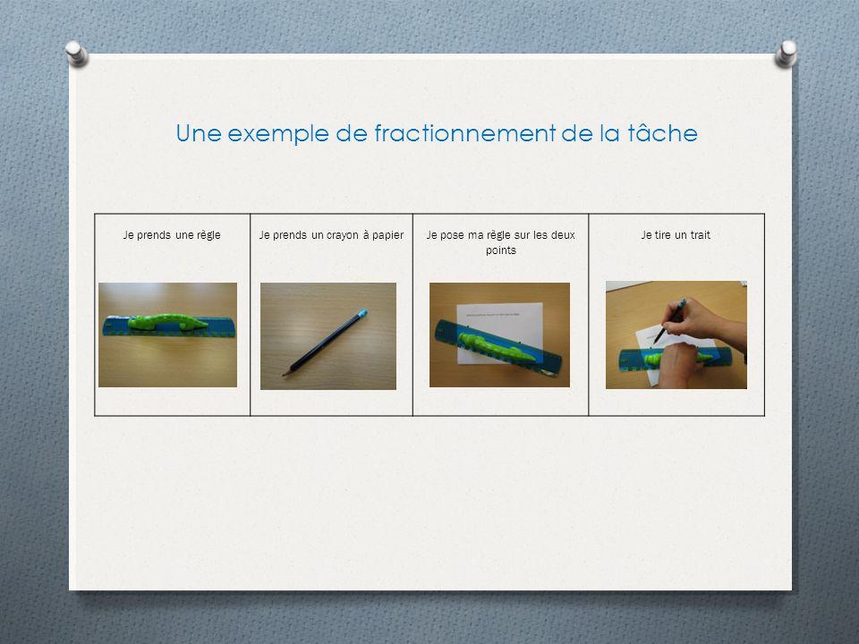 Je prends une règle Je prends un crayon à papier Je pose ma règle sur les deux points Je tire un trait Une exemple de fractionnement de la tâche