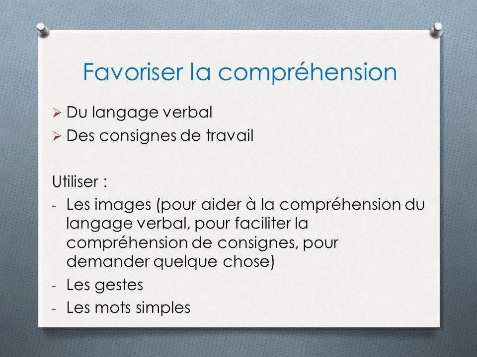 Favoriser la compréhension Du langage verbal Des consignes de travail Utiliser : - Les images (pour aider à la compréhension du langage verbal, pour faciliter la compréhension de consignes, pour demander quelque chose) - Les gestes - Les mots simples