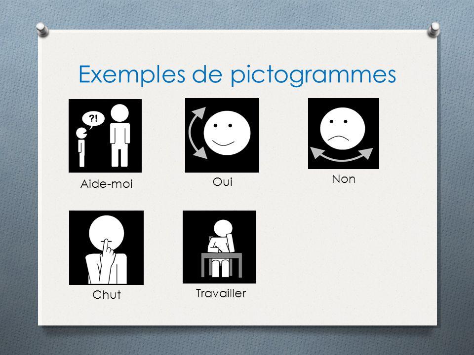 Exemples de pictogrammes Aide-moi Oui Non Chut Travailler