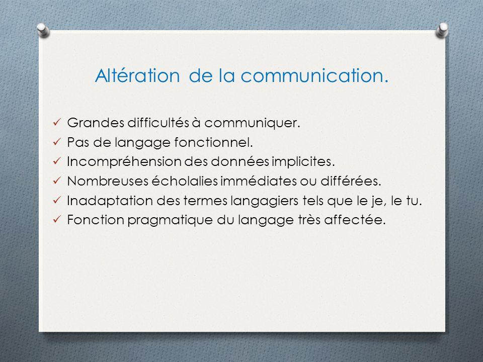 Altération de la communication. Grandes difficultés à communiquer. Pas de langage fonctionnel. Incompréhension des données implicites. Nombreuses écho