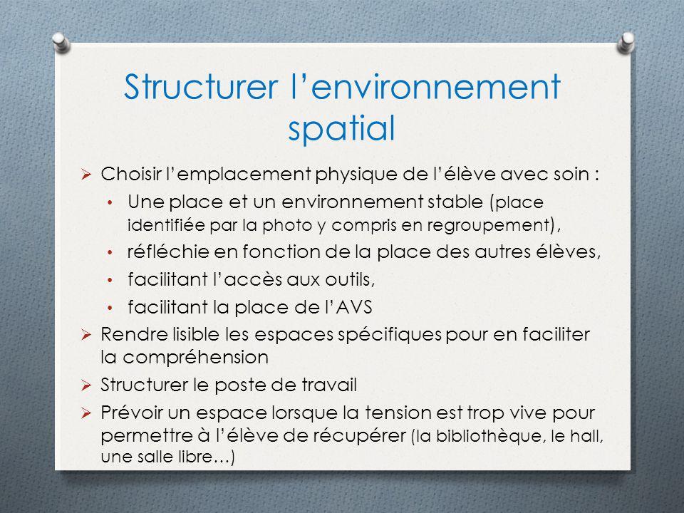 Structurer lenvironnement spatial Choisir lemplacement physique de lélève avec soin : Une place et un environnement stable ( place identifiée par la p