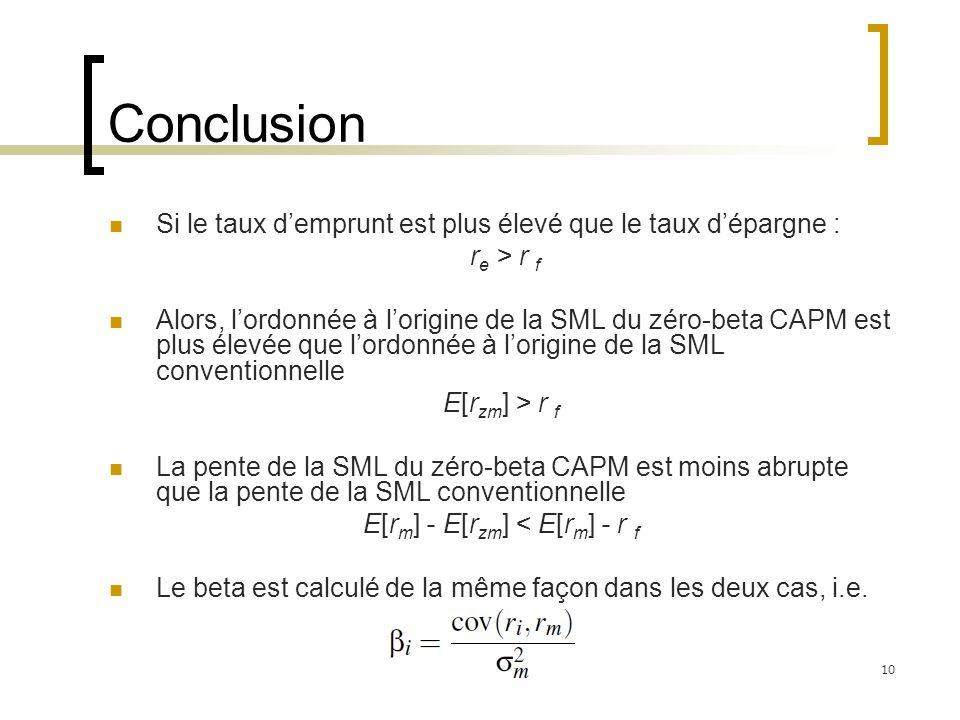 Conclusion Si le taux demprunt est plus élevé que le taux dépargne : r e > r f Alors, lordonnée à lorigine de la SML du zéro-beta CAPM est plus élevée que lordonnée à lorigine de la SML conventionnelle E[r zm ] > r f La pente de la SML du zéro-beta CAPM est moins abrupte que la pente de la SML conventionnelle E[r m ] - E[r zm ] < E[r m ] - r f Le beta est calculé de la même façon dans les deux cas, i.e.