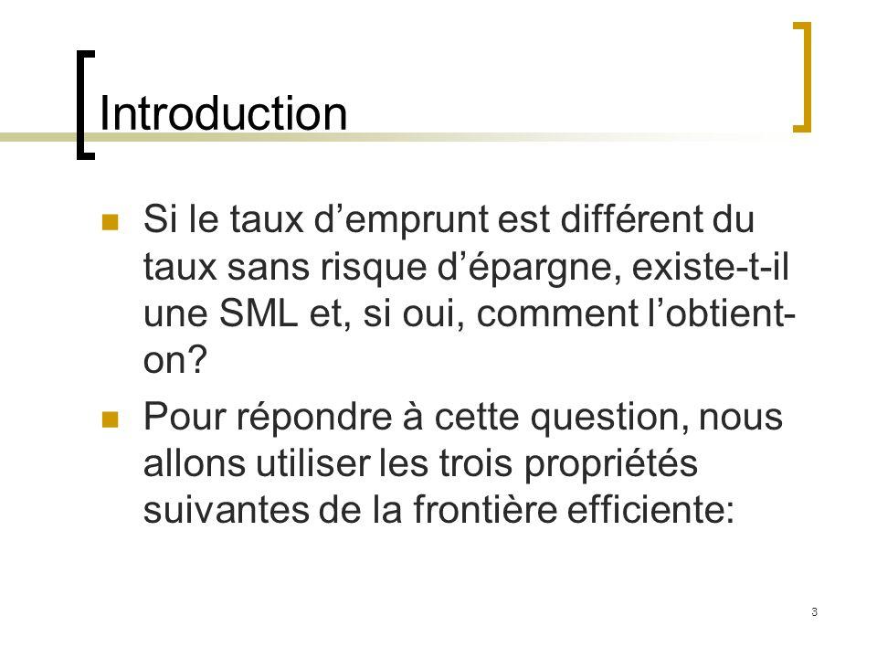 Introduction Si le taux demprunt est différent du taux sans risque dépargne, existe-t-il une SML et, si oui, comment lobtient- on.