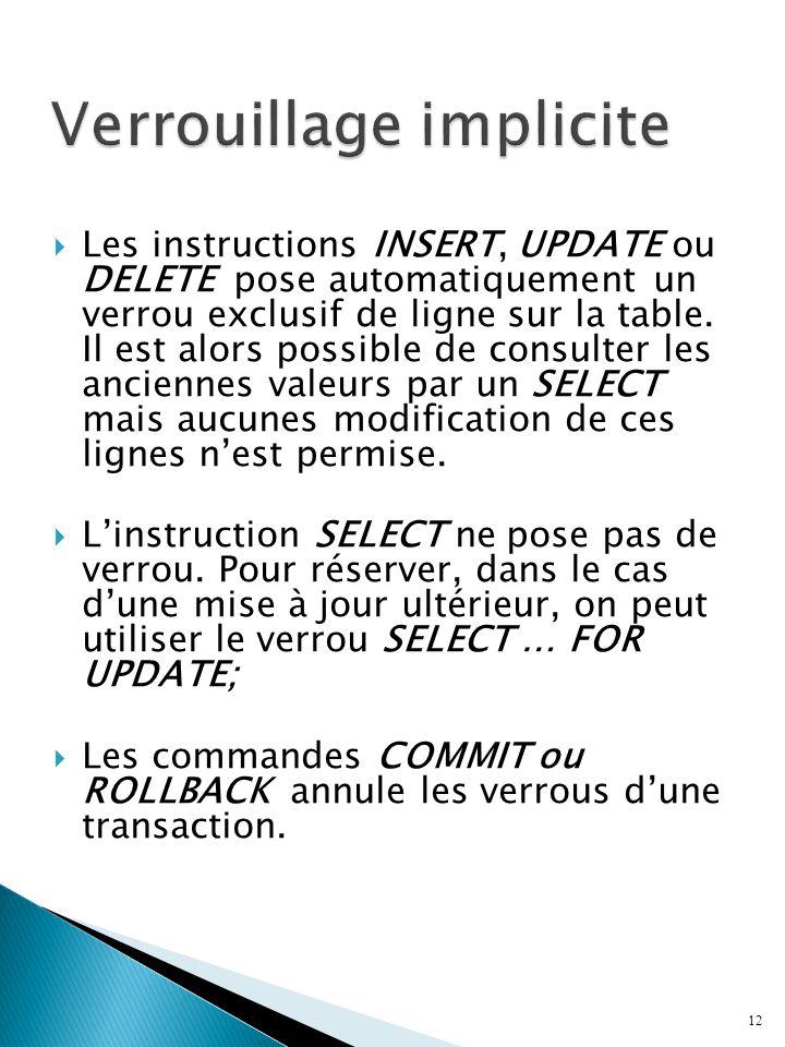 Les instructions INSERT, UPDATE ou DELETE pose automatiquement un verrou exclusif de ligne sur la table. Il est alors possible de consulter les ancien