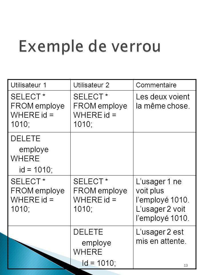 Utilisateur 1Utilisateur 2Commentaire SELECT * FROM employe WHERE id = 1010; Les deux voient la même chose. DELETE employe WHERE id = 1010; SELECT * F