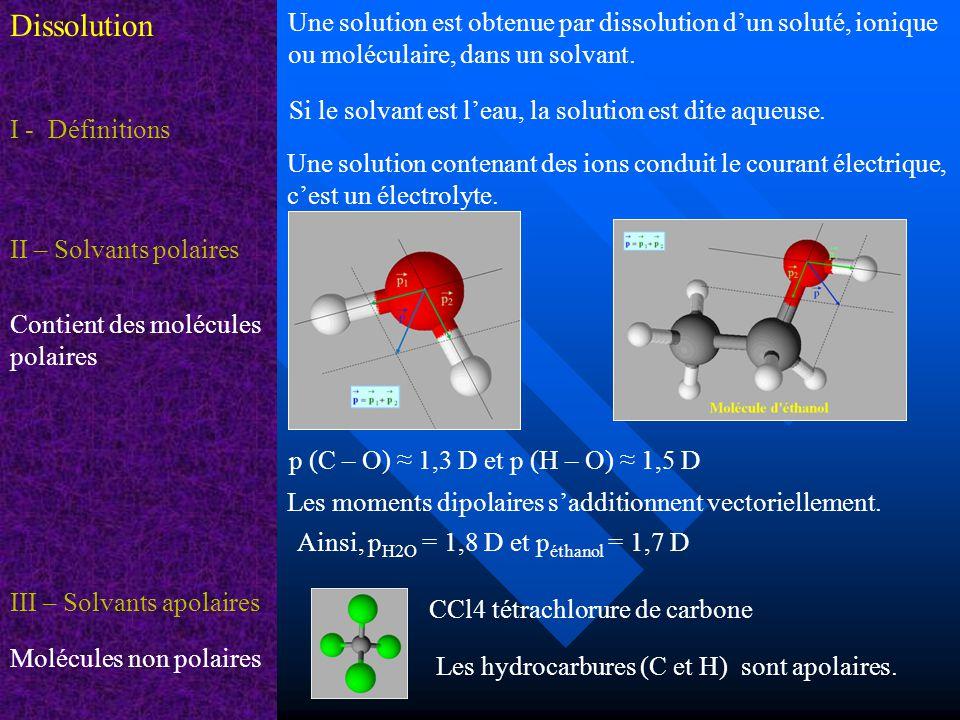 Dissolution IV – Mécanisme de la dissolution 1- Dissociation du solide ionique (forces opposées sur cations et anions) 2- Hydratation des ions, on dit que les ions sont solvatés: 3- Dispersion des ions.