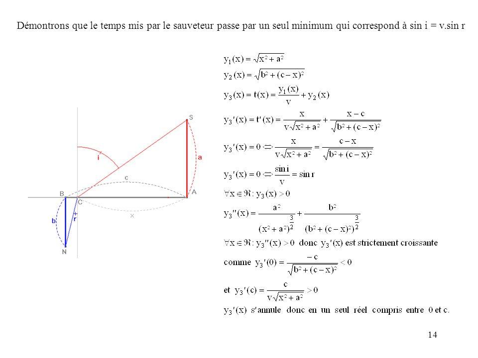 14 Démontrons que le temps mis par le sauveteur passe par un seul minimum qui correspond à sin i = v.sin r