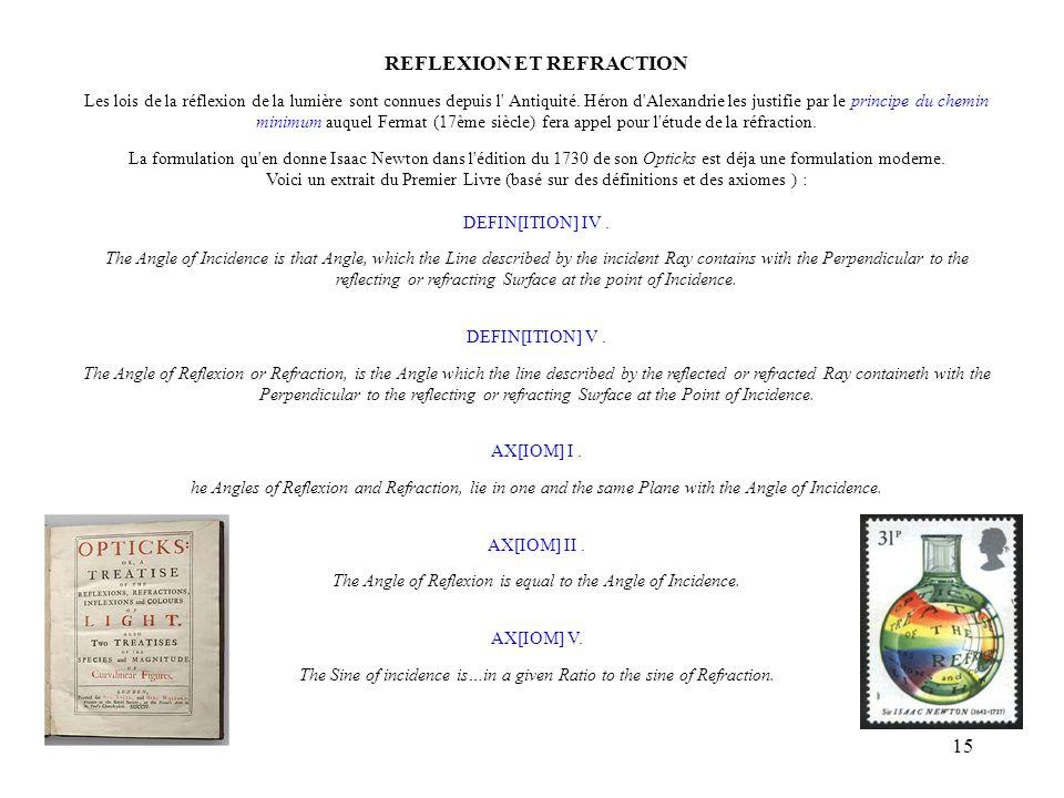 15 REFLEXION ET REFRACTION Les lois de la réflexion de la lumière sont connues depuis l' Antiquité. Héron d'Alexandrie les justifie par le principe du