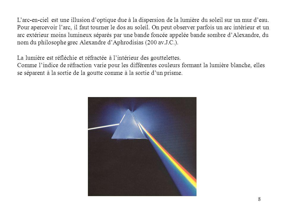 8 Larc-en-ciel est une illusion doptique due à la dispersion de la lumière du soleil sur un mur deau. Pour apercevoir larc, il faut tourner le dos au