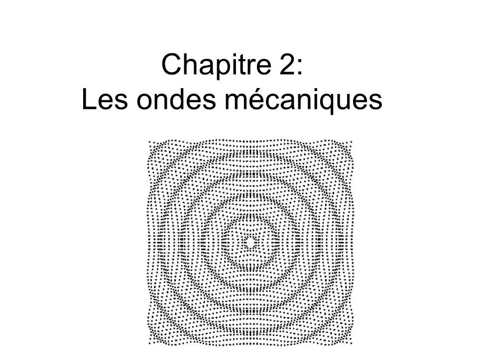 2.1 Les caractéristiques des ondes Une onde est une perturbation par rapport à un état normal ou déquilibre qui se propage sans déplacement de matière.