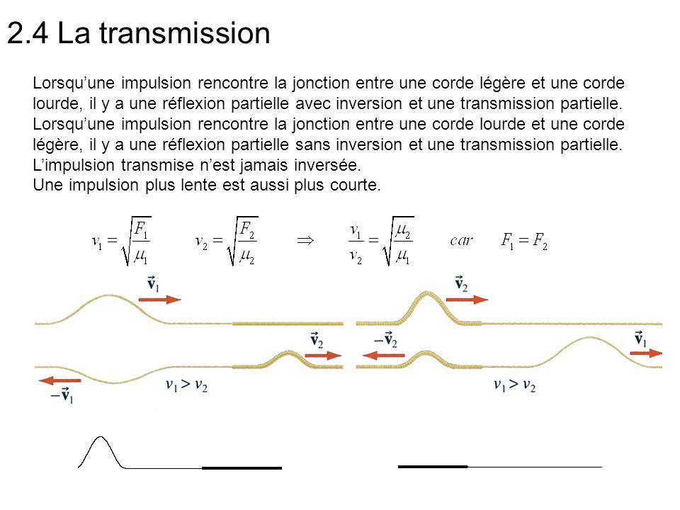 2.5 Les ondes progressives Une onde progressive dans le référentiel x,y correspond à une fonction (impulsion) indépendante du temps dans un référentiel x,y se déplaçant avec londe à une vitesse v..