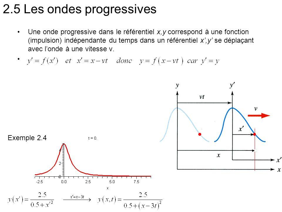 2.5 Les ondes progressives Une onde progressive dans le référentiel x,y correspond à une fonction (impulsion) indépendante du temps dans un référentie
