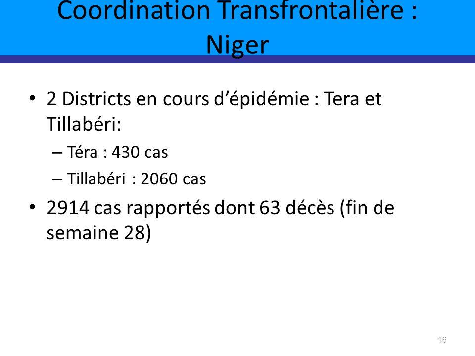 Coordination Transfrontalière : Niger 2 Districts en cours dépidémie : Tera et Tillabéri: – Téra : 430 cas – Tillabéri : 2060 cas 2914 cas rapportés d