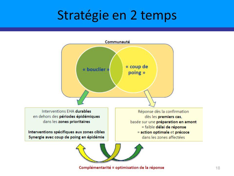 Stratégie en 2 temps 18
