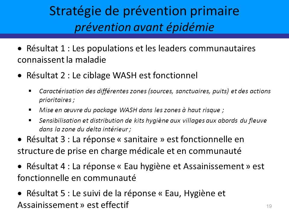 Stratégie de prévention primaire prévention avant épidémie 19 Résultat 1 : Les populations et les leaders communautaires connaissent la maladie Résult