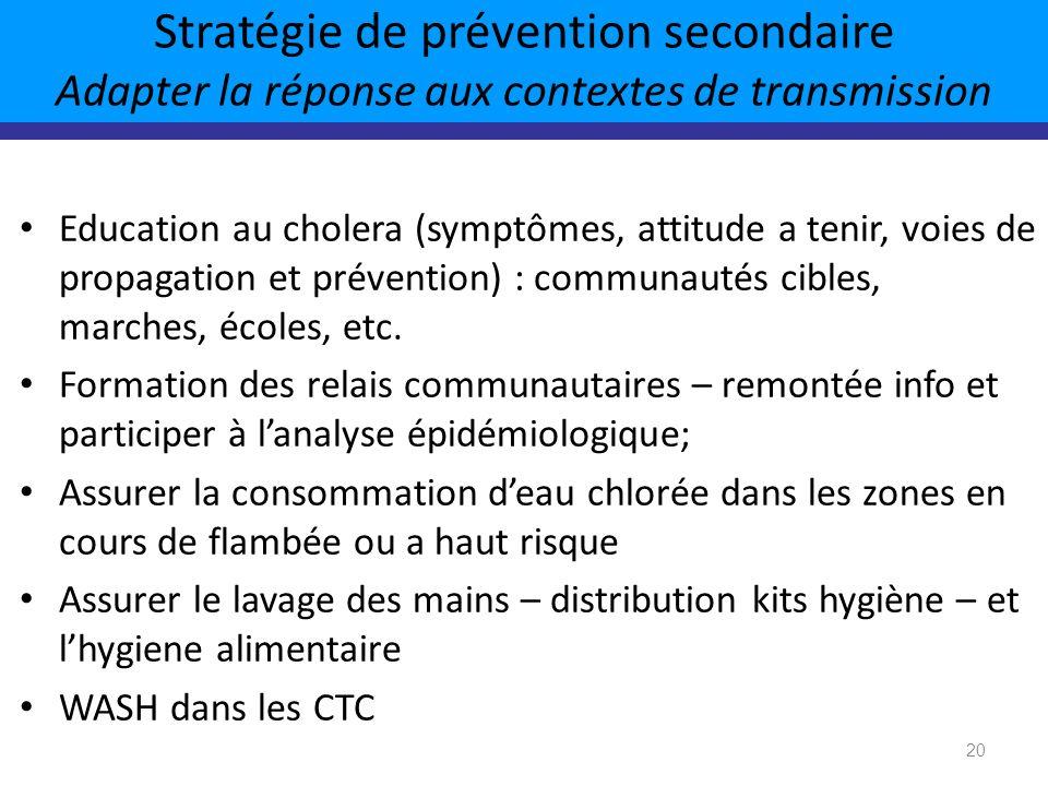Education au cholera (symptômes, attitude a tenir, voies de propagation et prévention) : communautés cibles, marches, écoles, etc. Formation des relai
