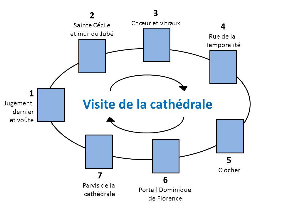 Visite de la cathédrale 1 Jugement dernier et voûte 2 Sainte Cécile et mur du Jubé 3 Chœur et vitraux 4 Rue de la Temporalité 5 Clocher 6 Portail Domi