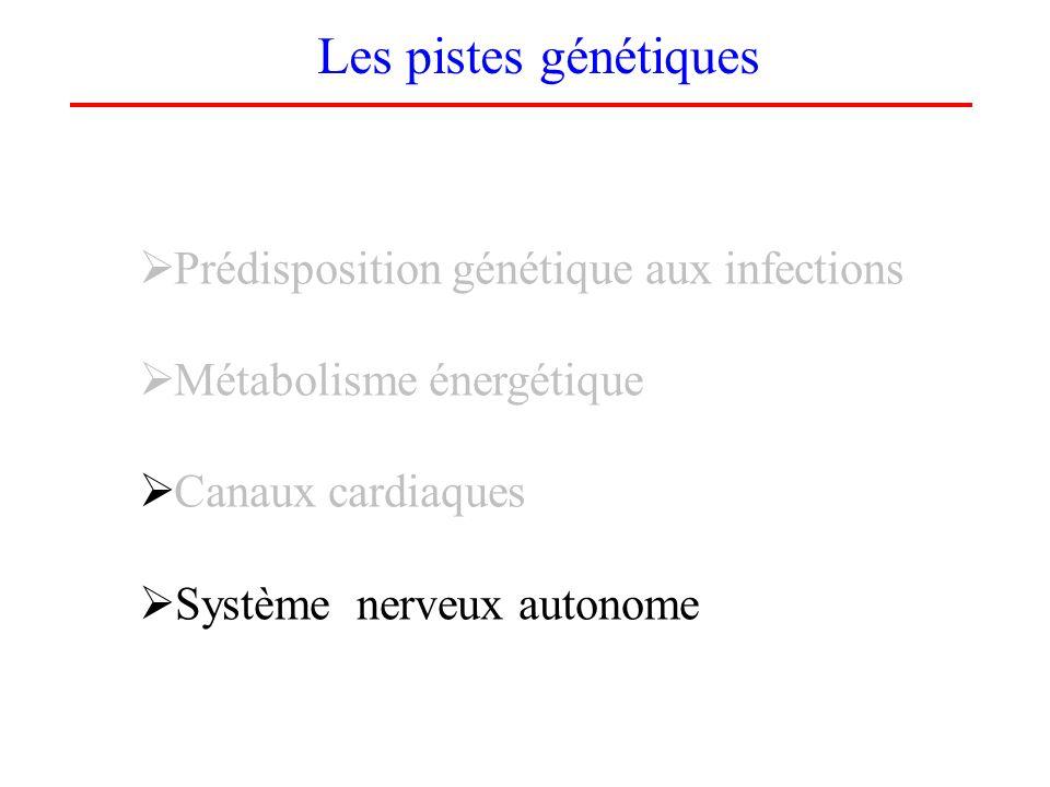 Les pistes génétiques Prédisposition génétique aux infections Métabolisme énergétique Canaux cardiaques Système nerveux autonome
