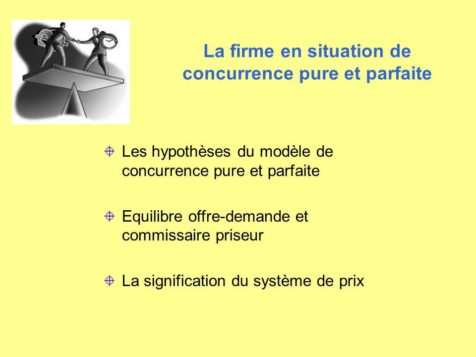 Les hypothèses du modèle de concurrence pure et parfaite oPureté Latomicité du marché Homogénéité des produits Libre entrée et libre sortie de lindustrie oPerfection Transparence des marchés Parfaite mobilité des facteurs de production