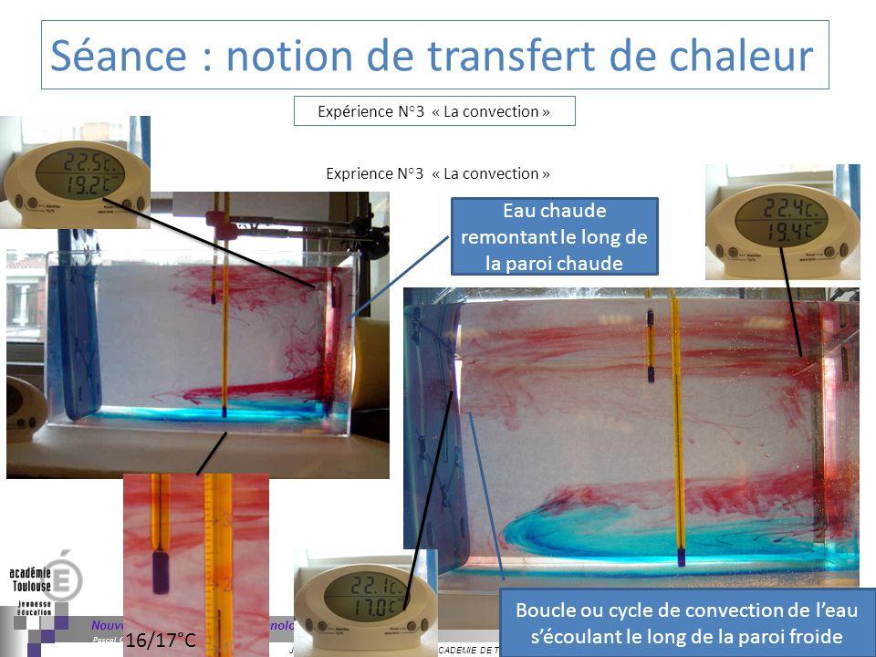 Journées de formation de mai 2010 – ACADEMIE DE TOULOUSE Nouveaux programmes de technologie : Titre de lintervention Pascal CANCEILL Exprience N°3 « L