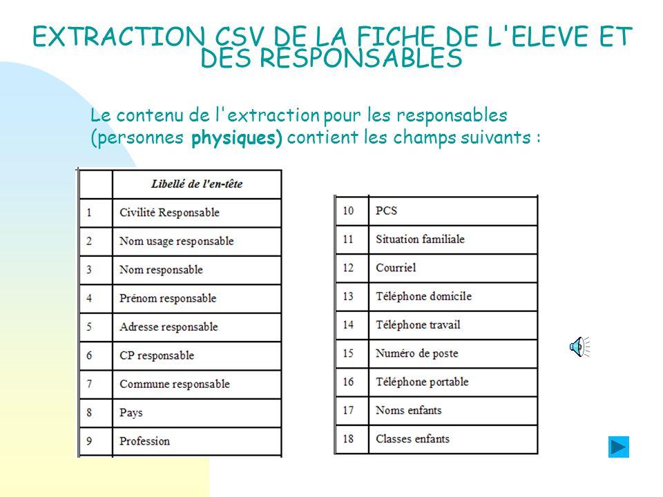 Lextraction de la fiche de lélève contient les champs suivants : EXTRACTION CSV DE LA FICHE DE L ELEVE ET DES RESPONSABLES