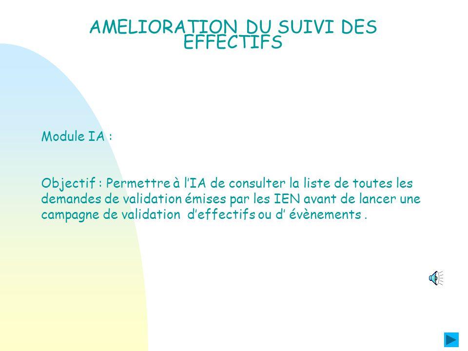 Module I.E.N. AMELIORATION DU SUIVI DES EFFECTIFS LIEN peut consulter la liste de toutes les demandes de validation quil a lancées dont la date limite