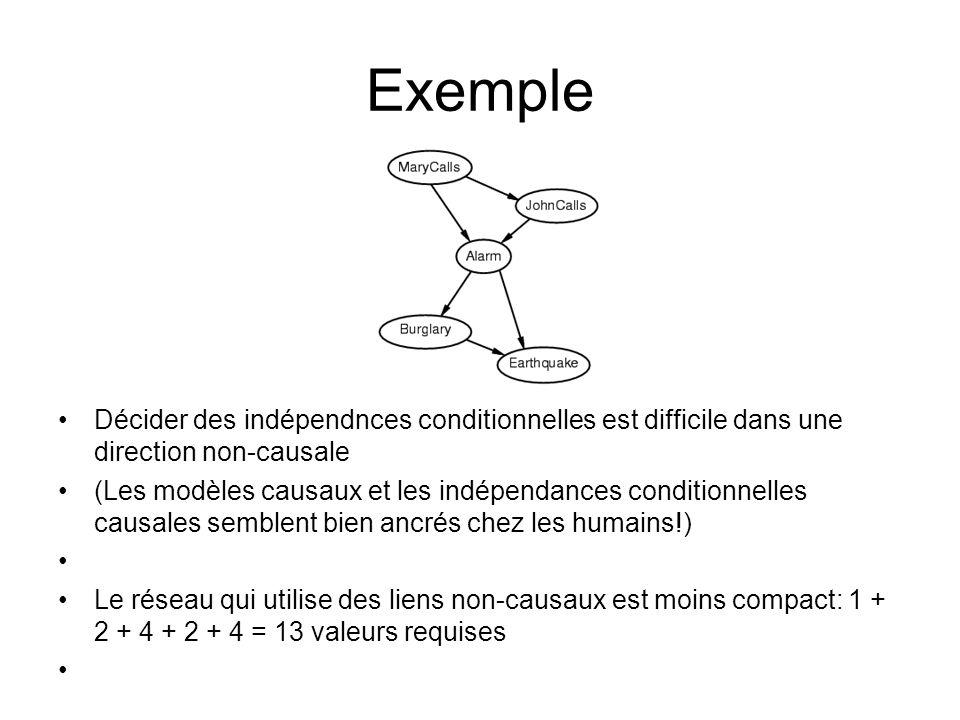 Décider des indépendnces conditionnelles est difficile dans une direction non-causale (Les modèles causaux et les indépendances conditionnelles causal