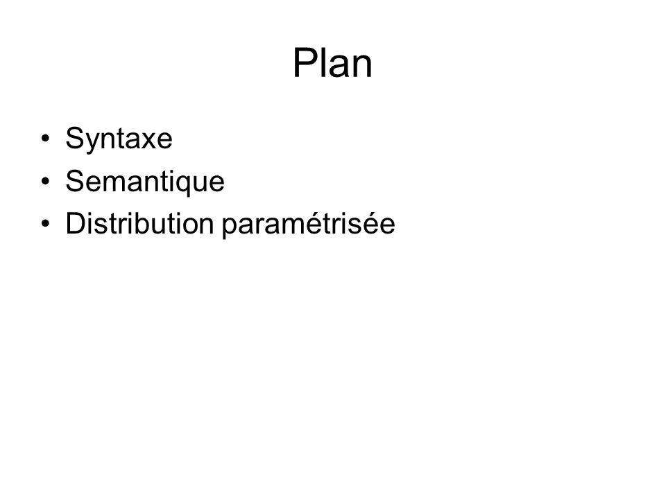 Réseaux bayésiens Une notation graphique simple pour des affirmations dindépendance conditionnelle, et donc une spécification compacte de distributions conjointes complètes Syntaxe: –Un ensemble de nœuds, un par variable –Un graphe dirigé, non cyclique (lien influences directes ) –Une distribution conditionnelle pour chaque nœud, sachant ses parents: P (X i   Parents (X i )) Dans le cas le plus simple, une distribution conditionnelle est représentée par une table de probabilité conditionnelle (CPT), qui donne la distribution sur X i pour chaque combinaison des valeurs des parents.