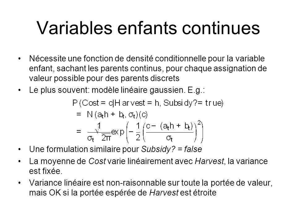 Variables enfants continues Nécessite une fonction de densité conditionnelle pour la variable enfant, sachant les parents continus, pour chaque assign