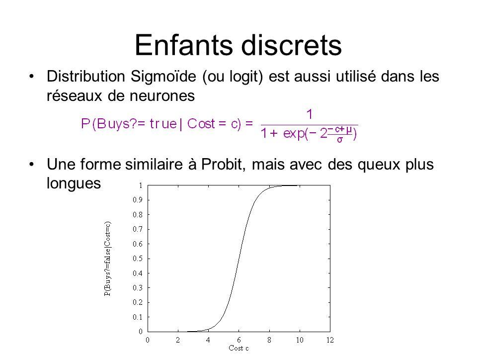 Enfants discrets Distribution Sigmoïde (ou logit) est aussi utilisé dans les réseaux de neurones Une forme similaire à Probit, mais avec des queux plu