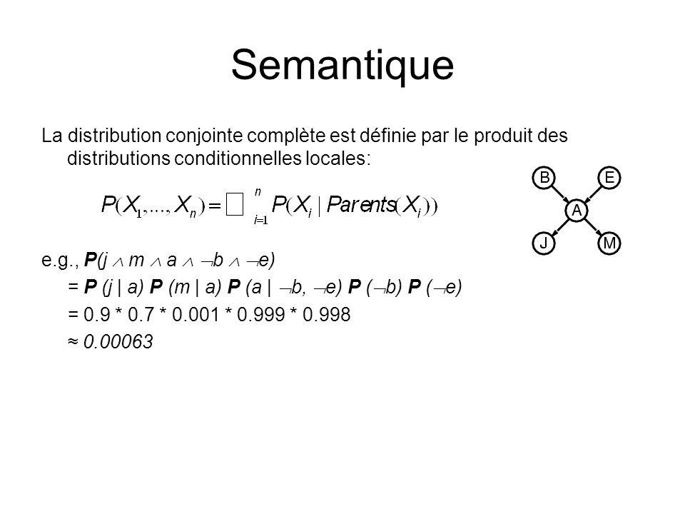 Semantique La distribution conjointe complète est définie par le produit des distributions conditionnelles locales: e.g., P(j m a b e) = P (j | a) P (