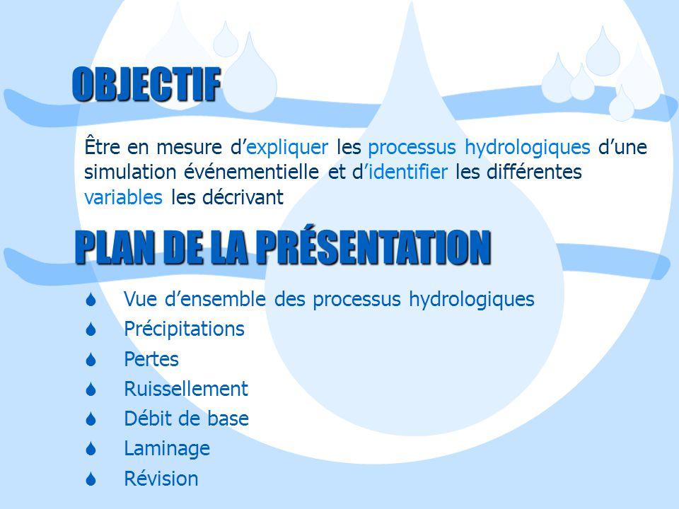 LE CHEMINEMENT DE LEAU Marie Minville, ing. jr CTN-537 Gestion des ressources hydriques – Cours 2 École de technologie supérieure