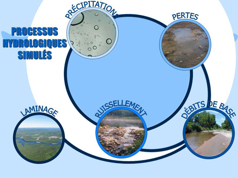 Vue densemble des processus hydrologiques Précipitations Pertes Ruissellement Débit de base Laminage Révision OBJECTIF Être en mesure dexpliquer les p