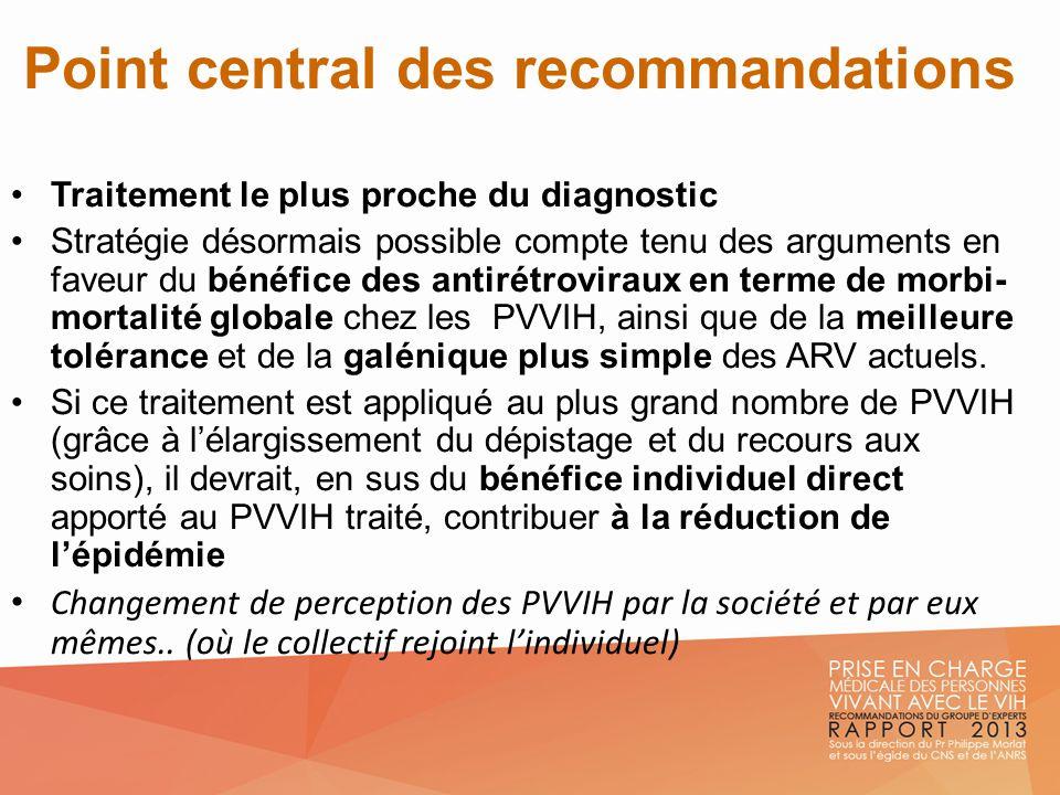 Point central des recommandations Traitement le plus proche du diagnostic Stratégie désormais possible compte tenu des arguments en faveur du bénéfice