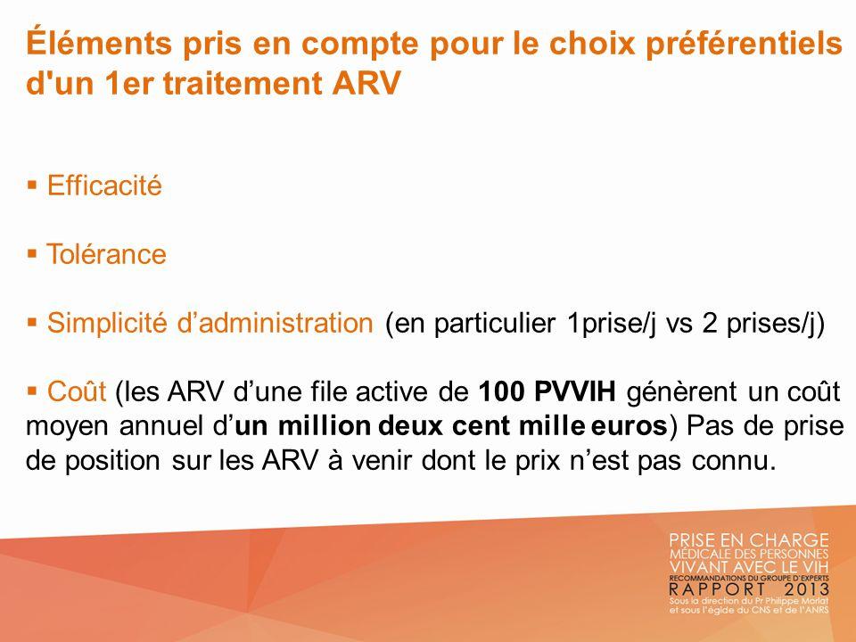 Éléments pris en compte pour le choix préférentiels d'un 1er traitement ARV Efficacité Tolérance Simplicité dadministration (en particulier 1prise/j v
