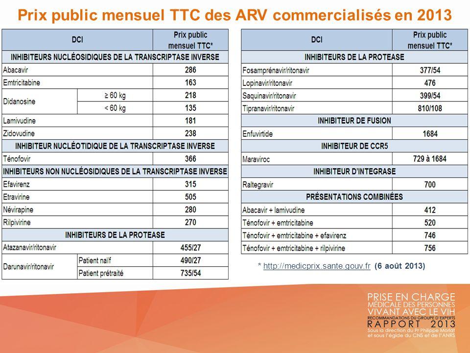* http://medicprix.sante.gouv.fr (6 août 2013) Prix public mensuel TTC des ARV commercialisés en 2013