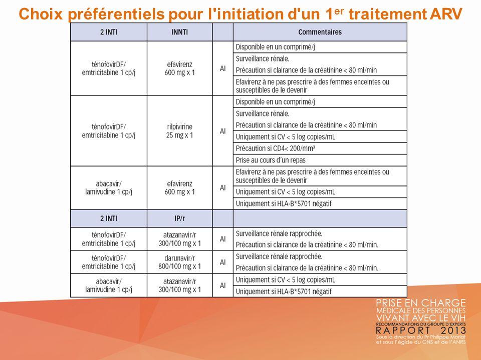 Choix préférentiels pour l'initiation d'un 1 er traitement ARV