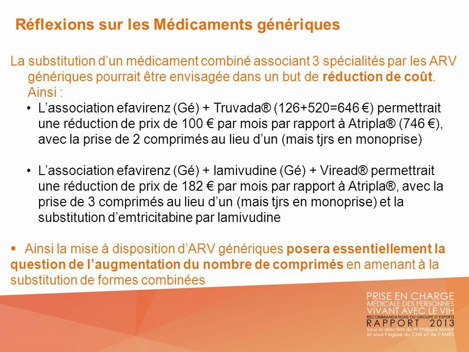 Réflexions sur les Médicaments génériques La substitution dun médicament combiné associant 3 spécialités par les ARV génériques pourrait être envisagé