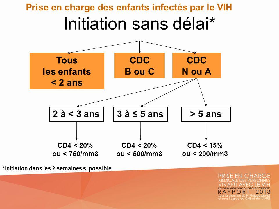 Initiation sans délai* CDC B ou C CDC N ou A 2 à < 3 ans 3 à 5 ans > 5 ans CD4 < 20% ou < 750/mm3 CD4 < 20% ou < 500/mm3 CD4 < 15% ou < 200/mm3 *initi