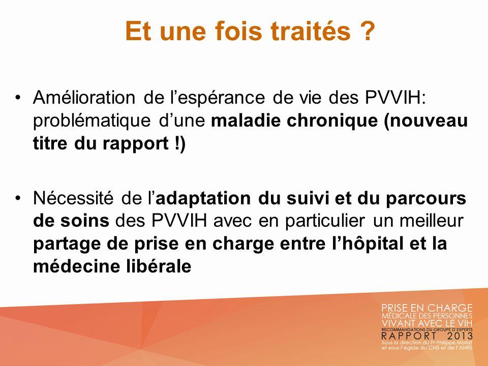 Et une fois traités ? Amélioration de lespérance de vie des PVVIH: problématique dune maladie chronique (nouveau titre du rapport !) Nécessité de lada