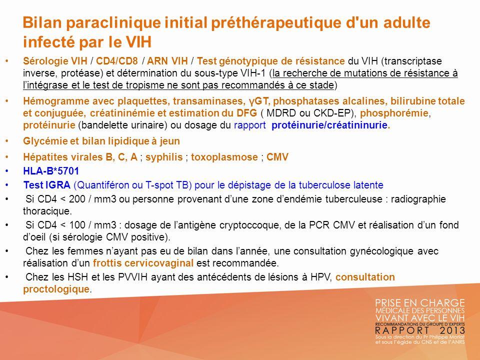Bilan paraclinique initial préthérapeutique d'un adulte infecté par le VIH Sérologie VIH / CD4/CD8 / ARN VIH / Test génotypique de résistance du VIH (