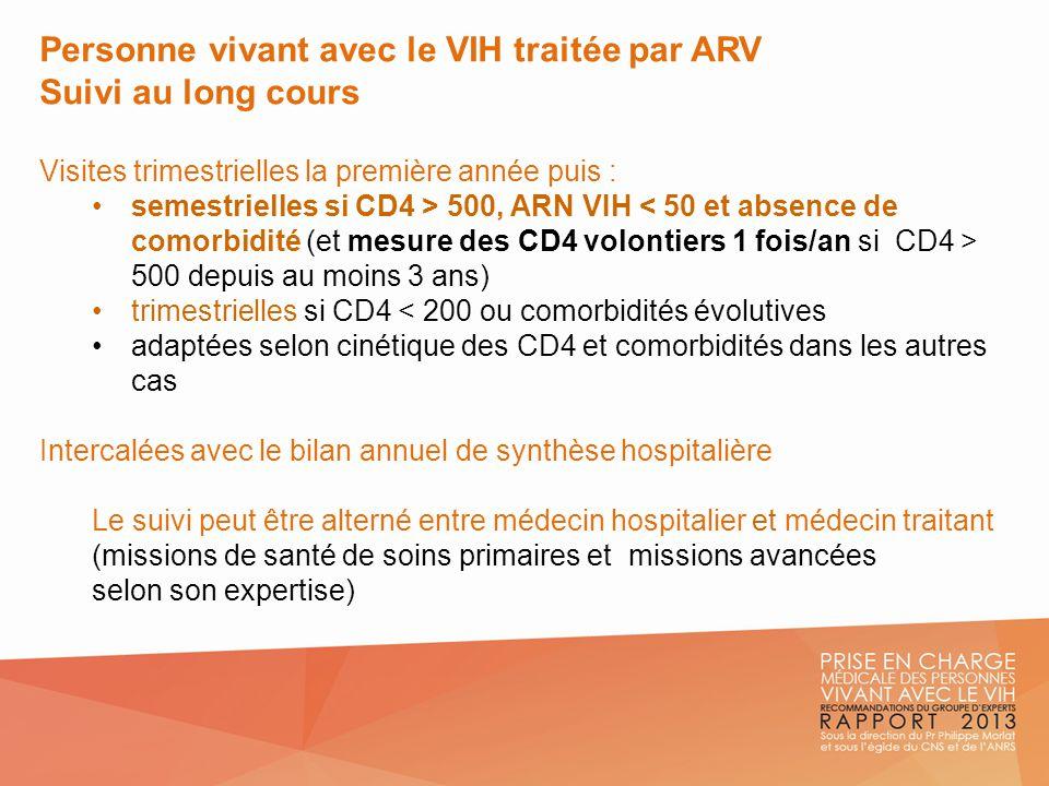 Personne vivant avec le VIH traitée par ARV Suivi au long cours Visites trimestrielles la première année puis : semestrielles si CD4 > 500, ARN VIH 50