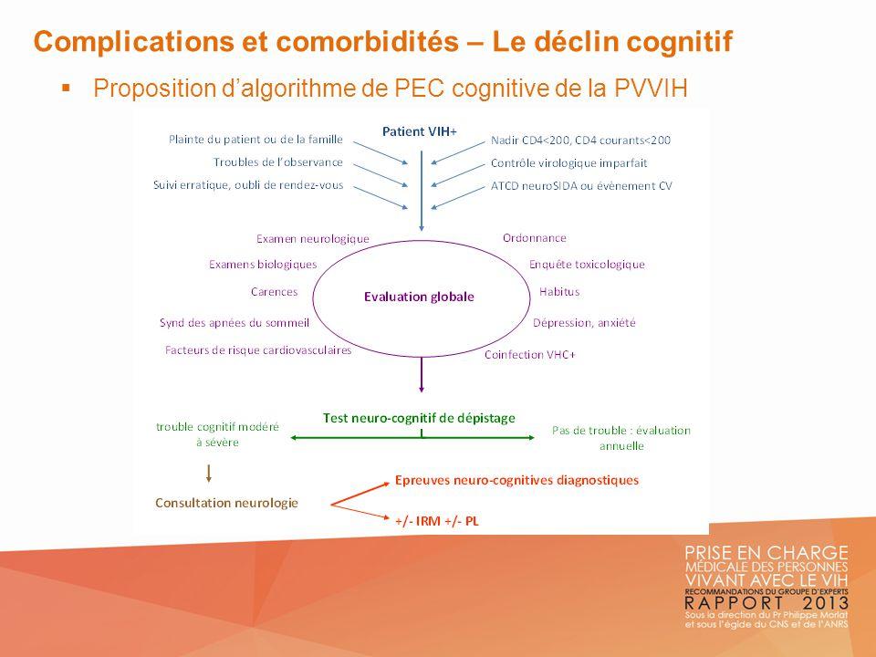 Complications et comorbidités – Le déclin cognitif Proposition dalgorithme de PEC cognitive de la PVVIH