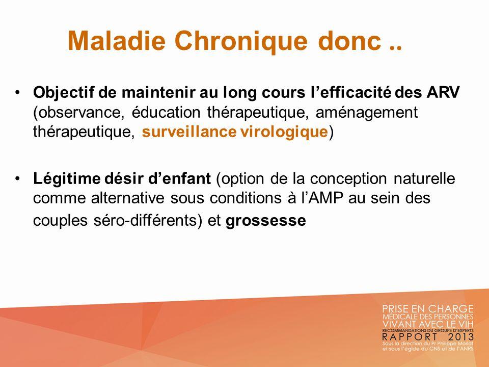 Maladie Chronique donc.. Objectif de maintenir au long cours lefficacité des ARV (observance, éducation thérapeutique, aménagement thérapeutique, surv