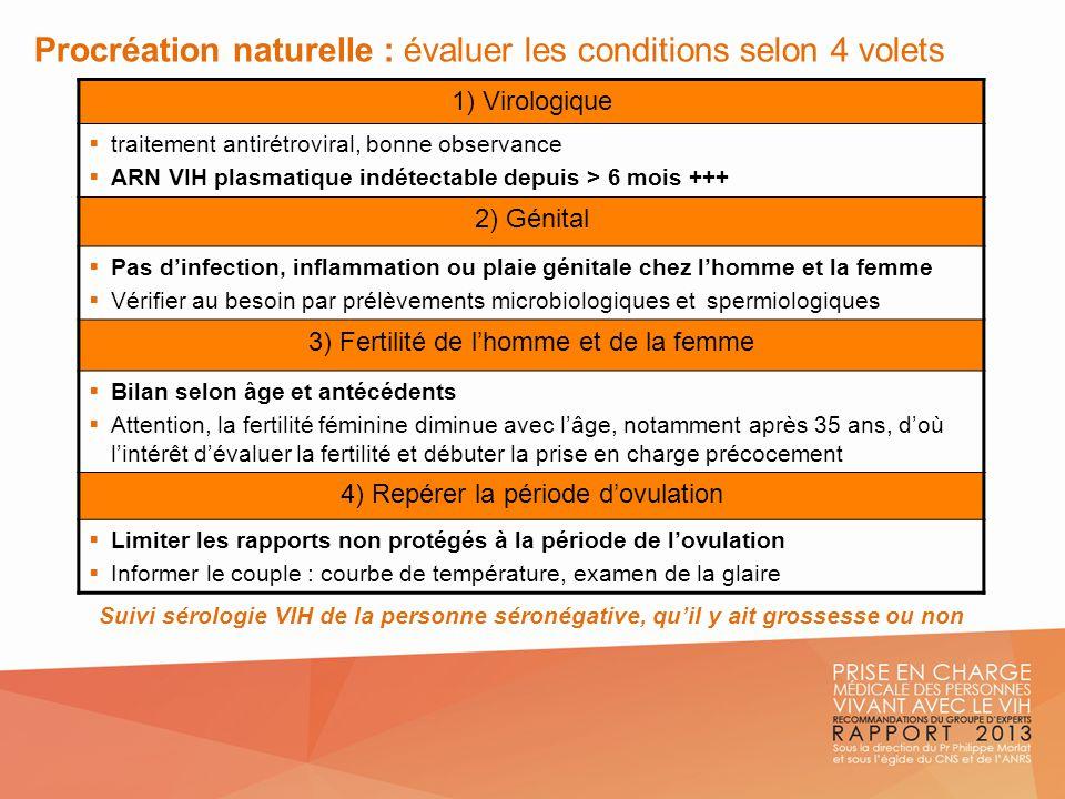 Procréation naturelle : évaluer les conditions selon 4 volets 1) Virologique traitement antirétroviral, bonne observance ARN VIH plasmatique indétecta