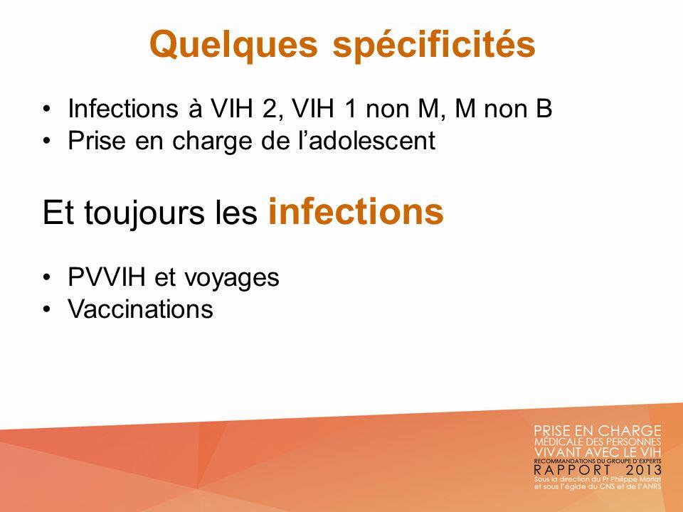 Quelques spécificités Infections à VIH 2, VIH 1 non M, M non B Prise en charge de ladolescent Et toujours les infections PVVIH et voyages Vaccinations