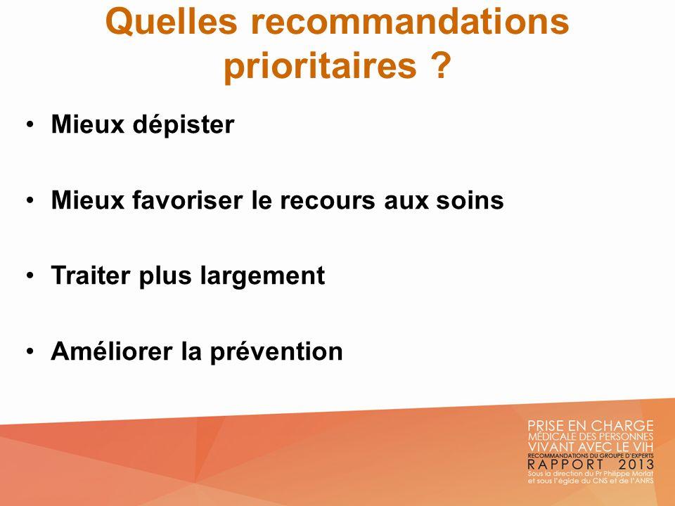 Quelles recommandations prioritaires ? Mieux dépister Mieux favoriser le recours aux soins Traiter plus largement Améliorer la prévention