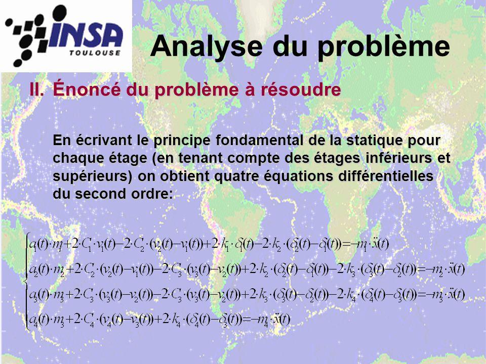 Analyse du problème II.Énoncé du problème à résoudre En écrivant le principe fondamental de la statique pour chaque étage (en tenant compte des étages inférieurs et supérieurs) on obtient quatre équations différentielles du second ordre: