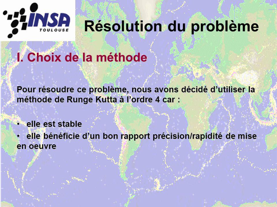 Résolution du problème I.